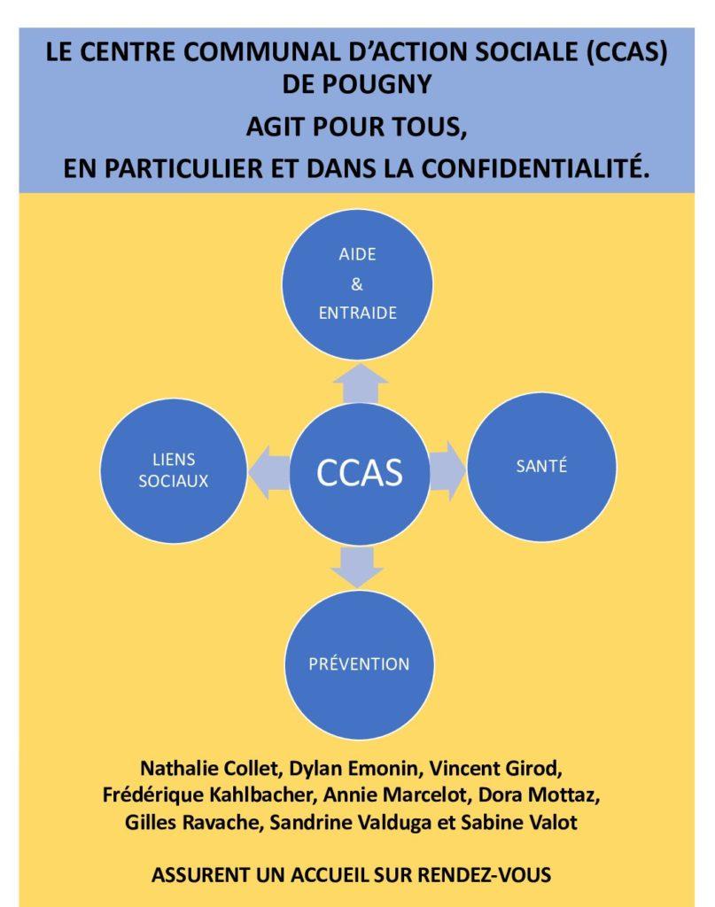 CCASPougny Affiche